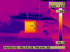 transformer analysis with the infrared analysis camera